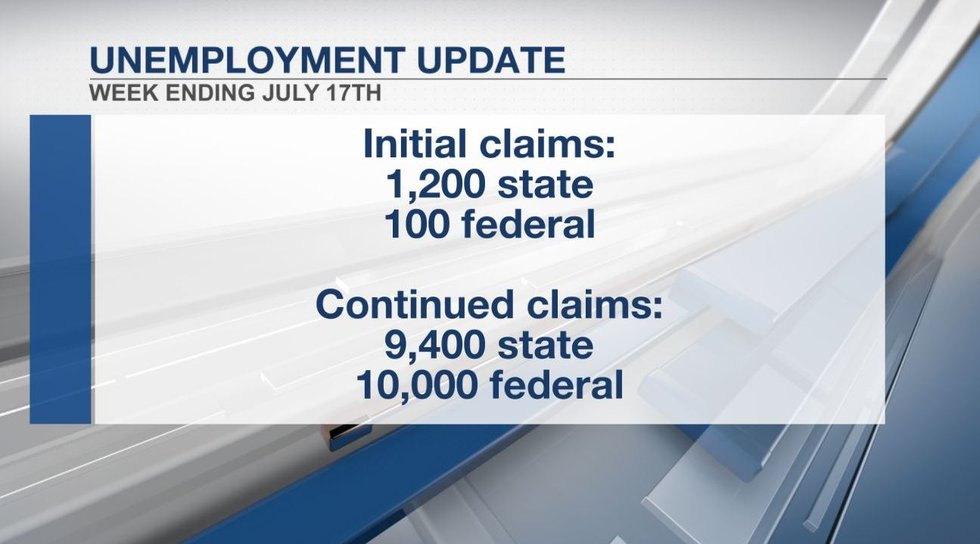 Maine unemployment figures for the week ending July 17th, 2021
