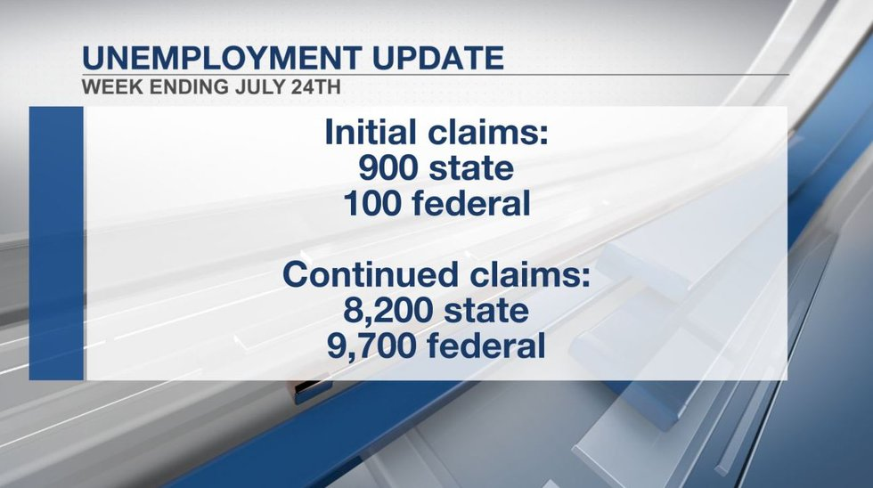 Maine unemployment figures for the week ending July 24th, 2021