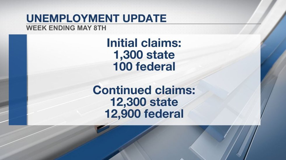 Maine unemployment figures for week ending May 8th